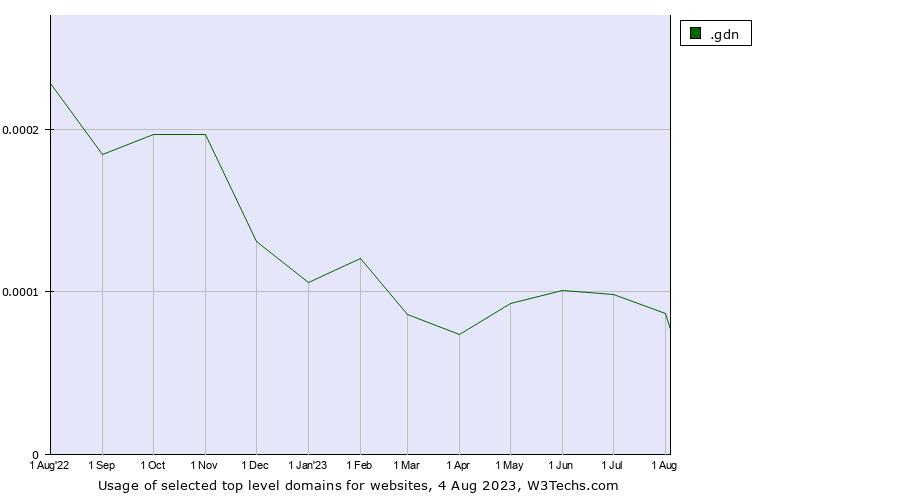 Atlantic casino city statistics usage empire casino london poker tournaments